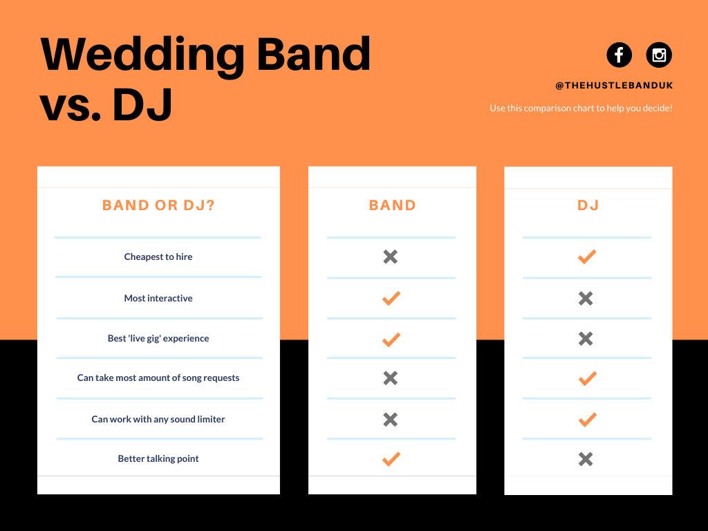 band or dj for a wedding pros and cons